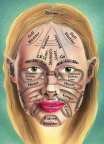face-mapping